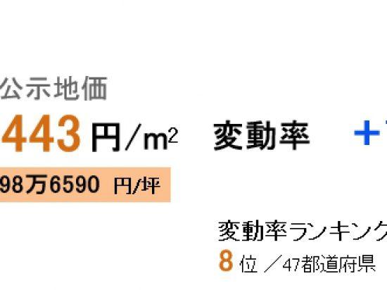 大阪市中央区のエリア地価ランキング★のアイキャッチ画像